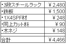 Price_list_2